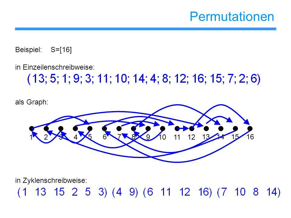 Permutationen Beispiel: S=[16] in Einzeilenschreibweise: als Graph: